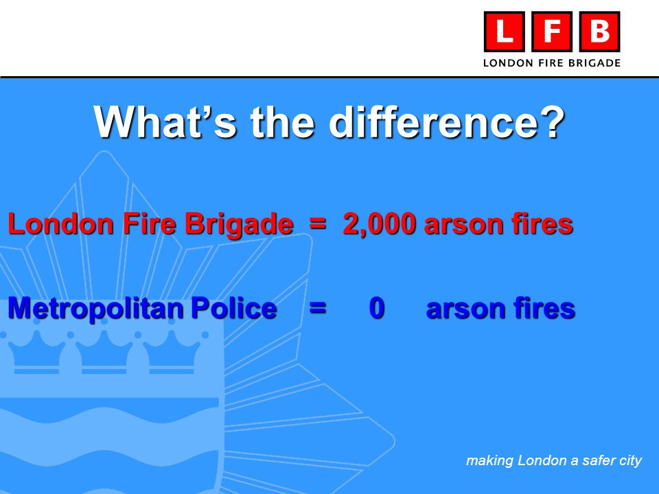 making London a safer city What's the difference.