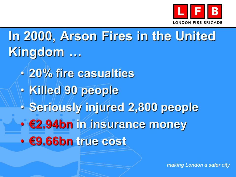 making London a safer city In 2000, Arson Fires in the United Kingdom … 20% fire casualties20% fire casualties Killed 90 peopleKilled 90 people Seriously injured 2,800 peopleSeriously injured 2,800 people €2.94bn in insurance money€2.94bn in insurance money €9.66bn true cost€9.66bn true cost