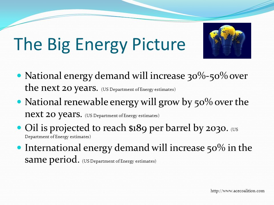 The Big Energy Picture National energy demand will increase 30%-50% over the next 20 years.