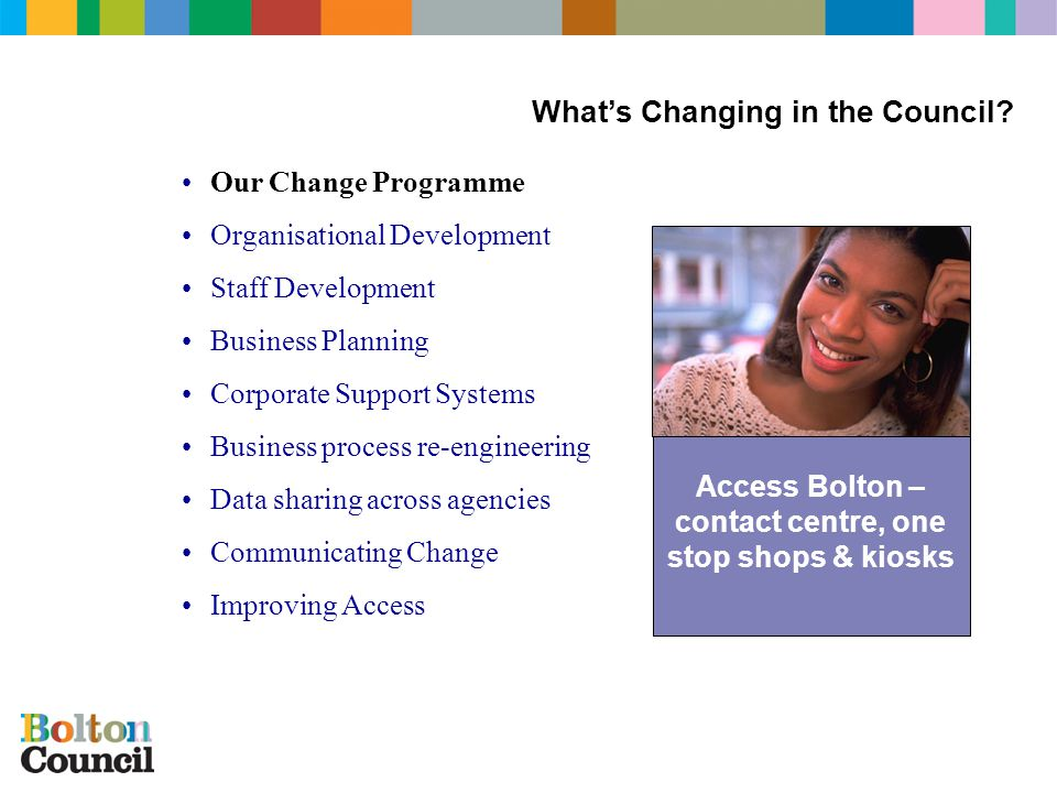 Access Bolton – contact centre, one stop shops & kiosks Our Change Programme Organisational Development Staff Development Business Planning Corporate Support Systems Business process re-engineering Data sharing across agencies Communicating Change Improving Access What's Changing in the Council?