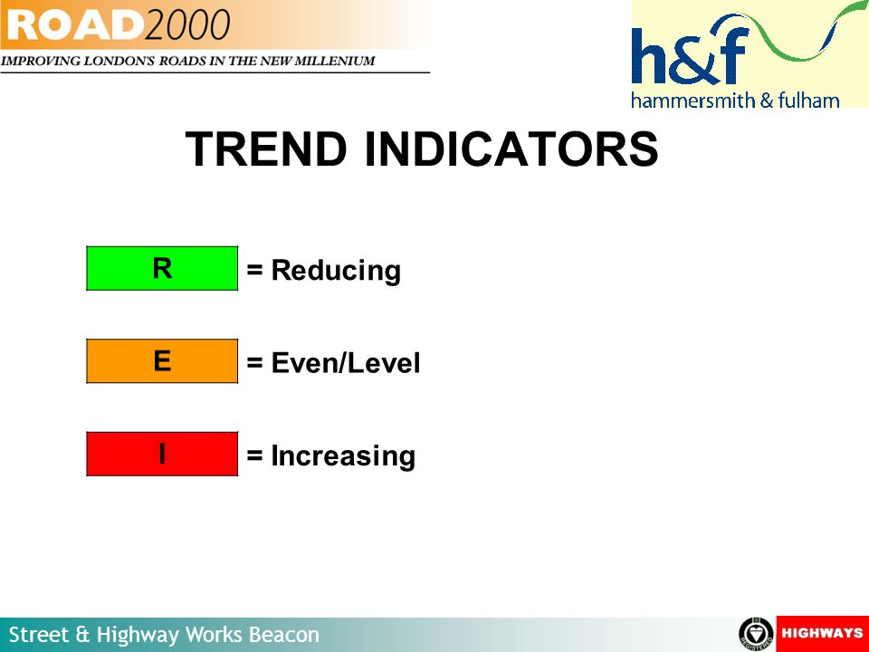 TREND INDICATORS R = Reducing E = Even/Level I = Increasing