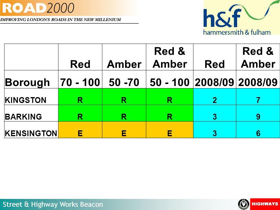 Street & Highway Works Beacon RedAmber Red & AmberRed Red & Amber Borough70 - 10050 -7050 - 1002008/09 KINGSTONRRR27 BARKINGRRR39 KENSINGTONEEE36