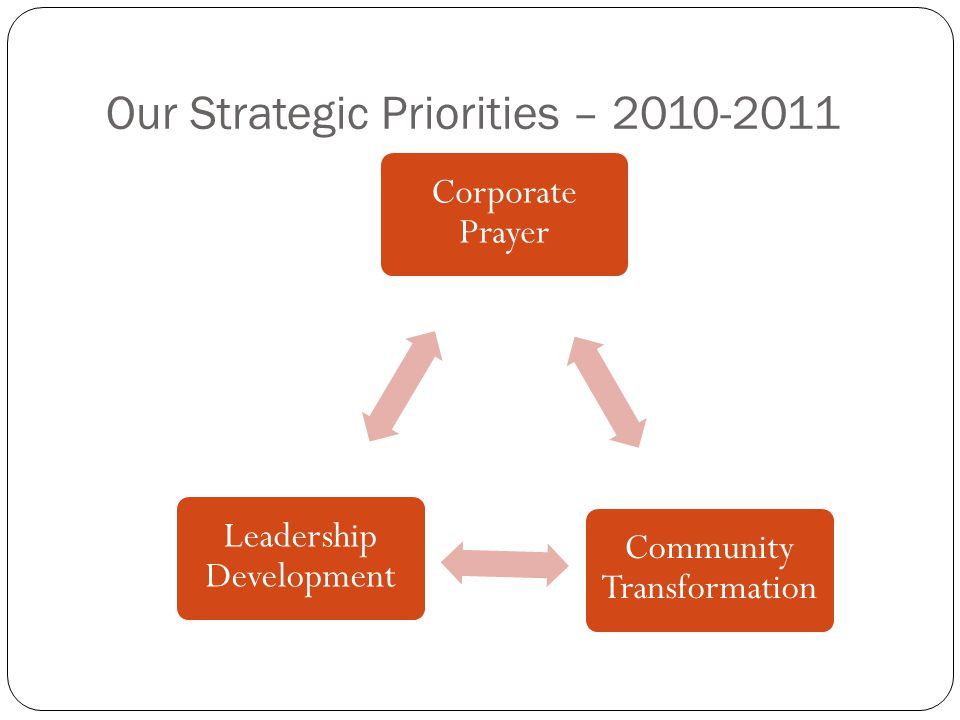 Community Transformation Community Assessment Direct Program Delivery Strategic Partnerships