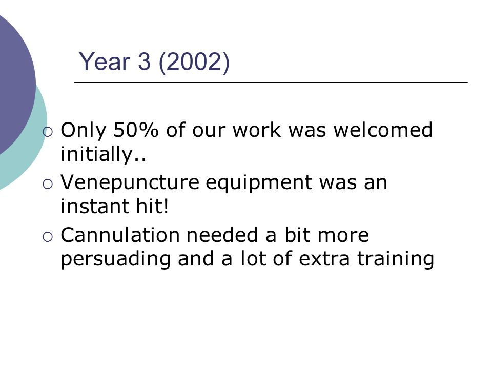 Year 3 (2002)  Only 50% of our work was welcomed initially..