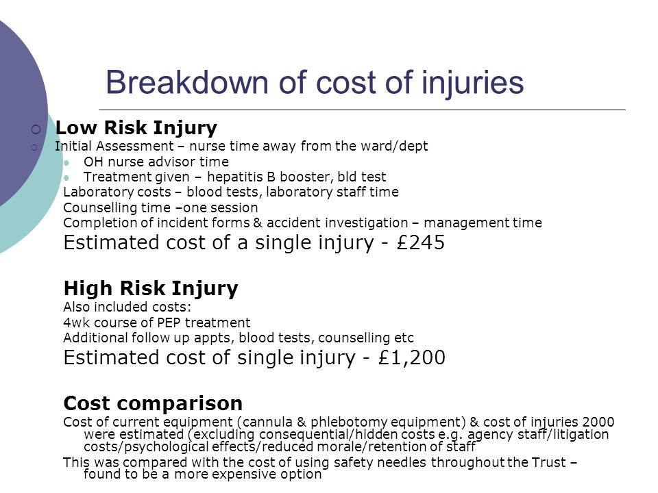 Breakdown of cost of injuries  Low Risk Injury  Initial Assessment – nurse time away from the ward/dept OH nurse advisor time Treatment given – hepatitis B booster, bld test Laboratory costs – blood tests, laboratory staff time Counselling time –one session Completion of incident forms & accident investigation – management time Estimated cost of a single injury - £245 High Risk Injury Also included costs: 4wk course of PEP treatment Additional follow up appts, blood tests, counselling etc Estimated cost of single injury - £1,200 Cost comparison Cost of current equipment (cannula & phlebotomy equipment) & cost of injuries 2000 were estimated (excluding consequential/hidden costs e.g.