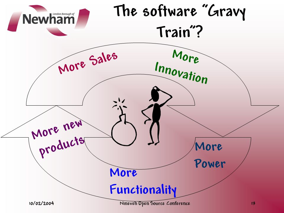 10/02/2004Nineveh Open Source Conference13 The software Gravy Train .