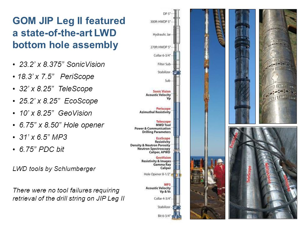 GOM JIP Leg II featured a state-of-the-art LWD bottom hole assembly 23.2' x 8.375 SonicVision 18.3' x 7.5 PeriScope 32' x 8.25 TeleScope 25.2' x 8.25 EcoScope 10' x 8.25 GeoVision 6.75 x 8.50 Hole opener 31' x 6.5 MP3 6.75 PDC bit LWD tools by Schlumberger There were no tool failures requiring retrieval of the drill string on JIP Leg II