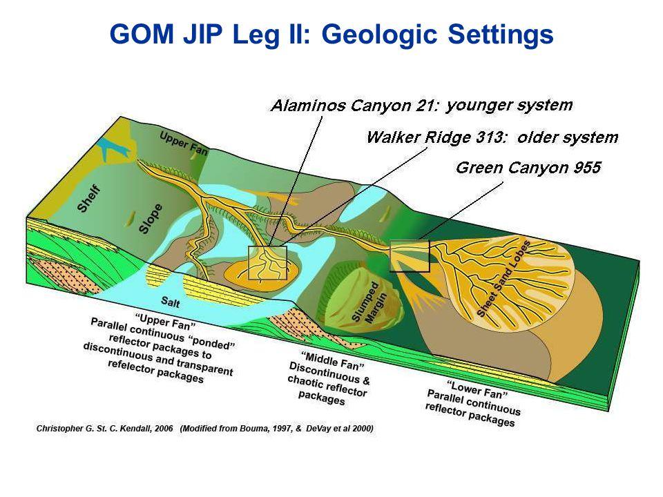 GOM JIP Leg II: Geologic Settings