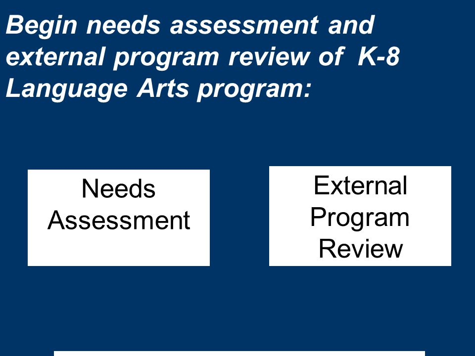 Begin needs assessment and external program review of K-8 Language Arts program: External Program Review Needs Assessment Synthesis Document to Build LAL Curriculum