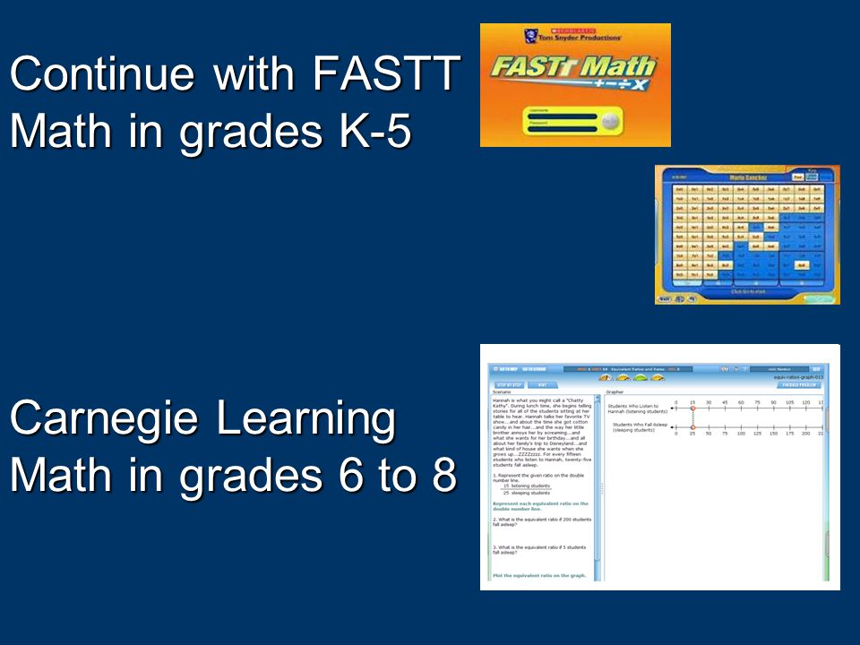 Continue with FASTT Math in grades K-5 Carnegie Learning Math in grades 6 to 8