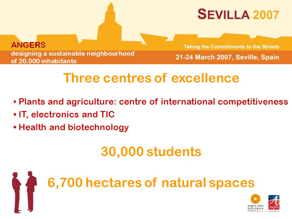 Three centres of excellence Plants and agriculture: centre of international competitiveness IT, electronics and TIC Health and biotechnology 30,000 st