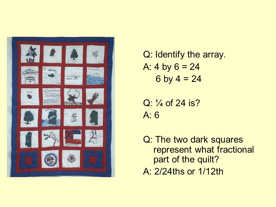 Q: Identify the array. A: 4 by 6 = 24 6 by 4 = 24 Q: ¼ of 24 is? A: 6 Q: The two dark squares represent what fractional part of the quilt? A: 2/24ths