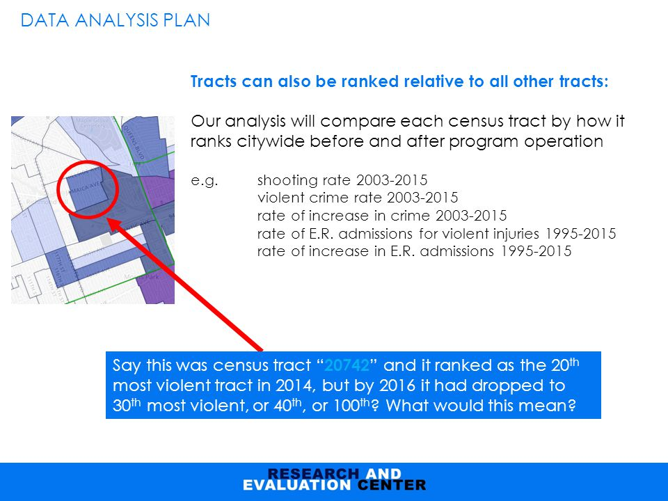 DATA ANALYSIS PLAN Tracts can also be ranked relative to all other tracts: Our analysis will compare each census tract by how it ranks citywide before and after program operation e.g.shooting rate 2003-2015 violent crime rate 2003-2015 rate of increase in crime 2003-2015 rate of E.R.