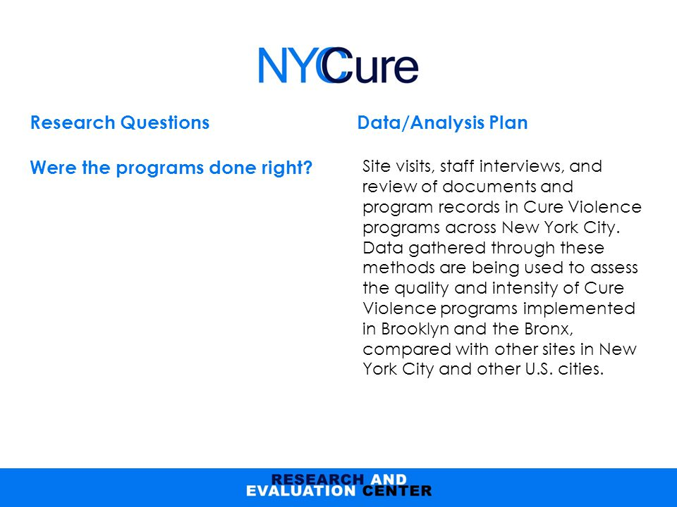 Research QuestionsData/Analysis Plan Site visits, staff interviews, and review of documents and program records in Cure Violence programs across New York City.
