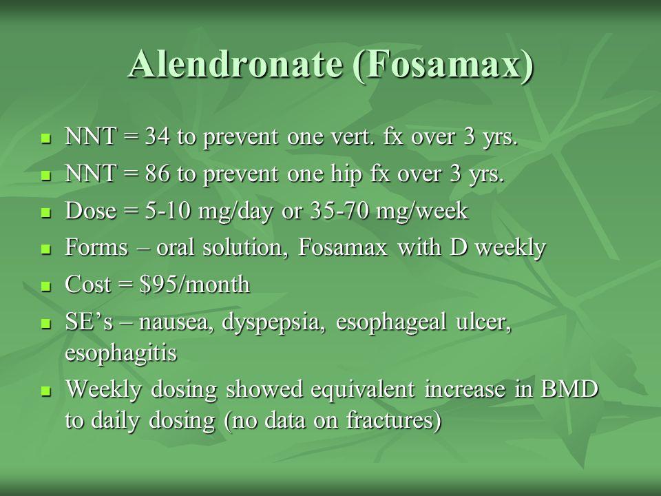 Alendronate (Fosamax) NNT = 34 to prevent one vert. fx over 3 yrs. NNT = 34 to prevent one vert. fx over 3 yrs. NNT = 86 to prevent one hip fx over 3