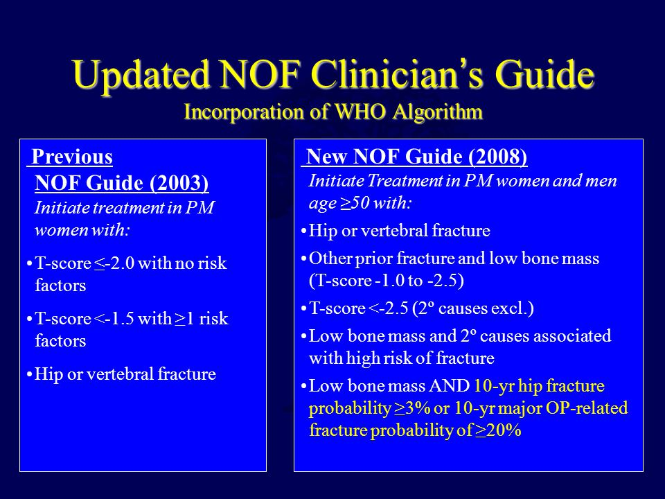 Updated NOF Clinician's Guide Incorporation of WHO Algorithm New NOF Guide (2008) Initiate Treatment in PM women and men age ≥50 with: Hip or vertebral fracture Other prior fracture and low bone mass (T ‑ score -1.0 to -2.5) T ‑ score <-2.5 (2º causes excl.) Low bone mass and 2º causes associated with high risk of fracture Low bone mass AND 10 ‑ yr hip fracture probability ≥3% or 10 ‑ yr major OP-related fracture probability of ≥20% Previous NOF Guide (2003) Initiate treatment in PM women with: T ‑ score ≤ ‑ 2.0 with no risk factors T ‑ score < ‑ 1.5 with ≥1 risk factors Hip or vertebral fracture