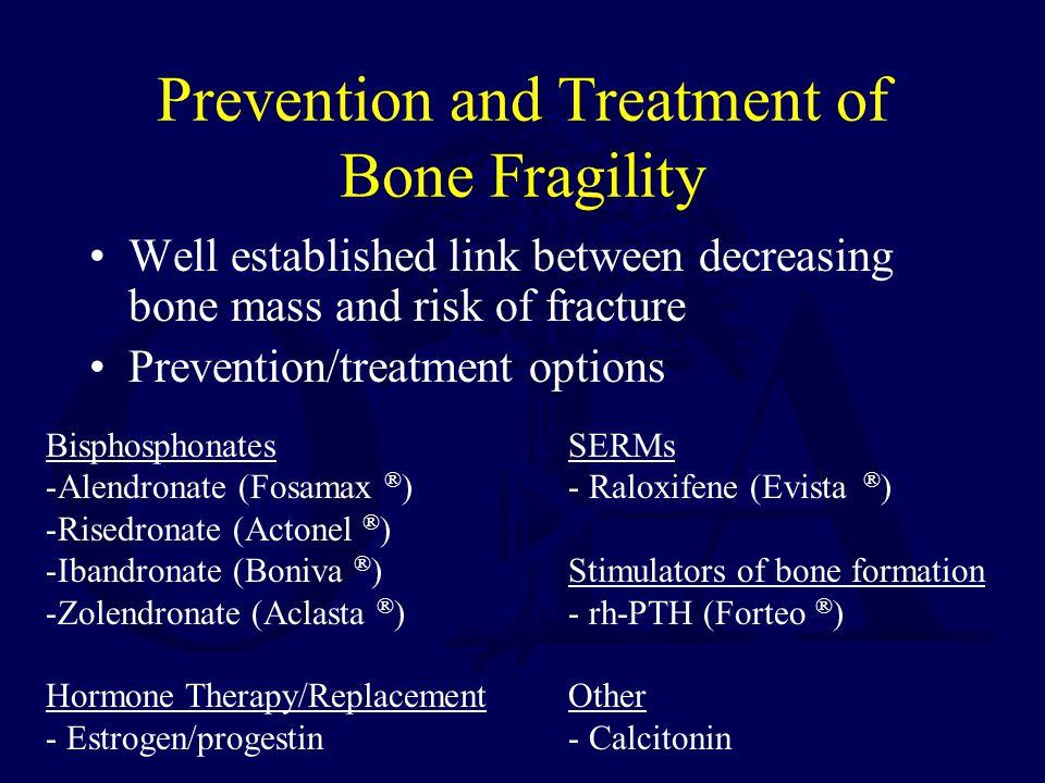 Prevention and Treatment of Bone Fragility Well established link between decreasing bone mass and risk of fracture Prevention/treatment options BisphosphonatesSERMs -Alendronate (Fosamax ® )- Raloxifene (Evista ® ) -Risedronate (Actonel ® ) -Ibandronate (Boniva ® )Stimulators of bone formation -Zolendronate (Aclasta ® )- rh-PTH (Forteo ® ) Hormone Therapy/ReplacementOther - Estrogen/progestin- Calcitonin
