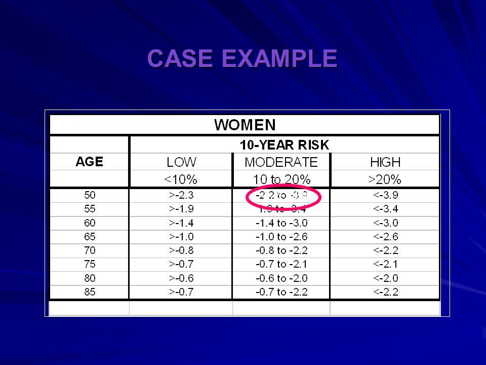 CASE EXAMPLE -2.2- -3.9