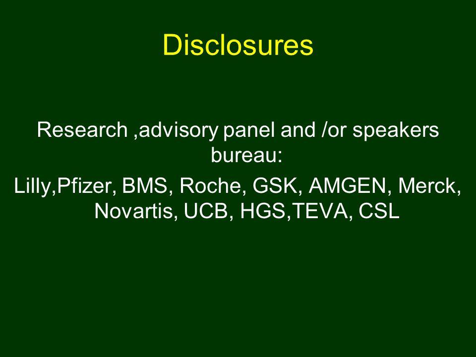 Disclosures Research,advisory panel and /or speakers bureau: Lilly,Pfizer, BMS, Roche, GSK, AMGEN, Merck, Novartis, UCB, HGS,TEVA, CSL