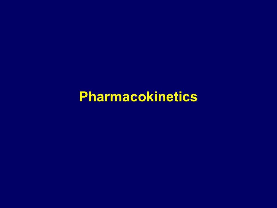 195224 227229231241243248250257263267269273276282288294 173209215225228234242245252256264270275281284286293297301 TDF+3TC+EFV: d4T+3TC+EFV: % Taking Lipid Drug 0 5 10 15 20 25 Weeks BL4812162024283236404448566472808896 Study 903 Time to First Lipid Lowering Drug – TDF+3TC+EFV – d4T+3TC+EFV *p < 0.001 10% 2% Staszewski S.