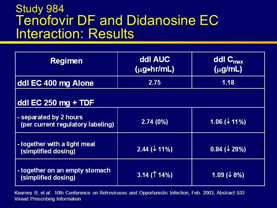Study 903 Consecutive Visits with Graded Creatinine 4 0 9 11 12 0 5 10 15 123 Consecutive Visits Number of Patients TDF+3TC+EFV d4T+3TC+EFV Gallant et al.
