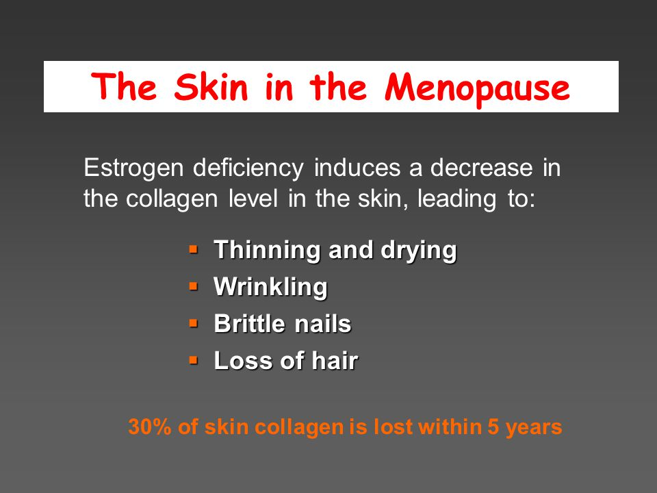 The Skin in the Menopause Estrogen deficiency induces a decrease in the collagen level in the skin, leading to: 30% of skin collagen is lost within 5 years  Thinning and drying  Wrinkling  Brittle nails  Loss of hair