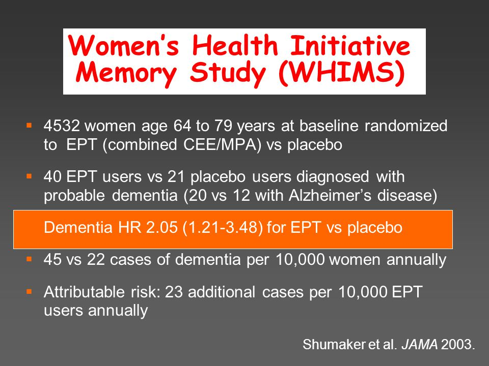 Women's Health Initiative Memory Study (WHIMS)  4532 women age 64 to 79 years at baseline randomized to EPT (combined CEE/MPA) vs placebo  40 EPT users vs 21 placebo users diagnosed with probable dementia (20 vs 12 with Alzheimer's disease)  Dementia HR 2.05 (1.21-3.48) for EPT vs placebo  45 vs 22 cases of dementia per 10,000 women annually  Attributable risk: 23 additional cases per 10,000 EPT users annually Shumaker et al.