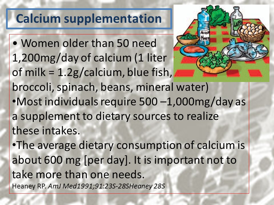 Calcium supplementation Women older than 50 need 1,200mg/day of calcium (1 liter of milk = 1.2g/calcium, blue fish, broccoli, spinach, beans, mineral water) Most individuals require 500 –1,000mg/day as a supplement to dietary sources to realize these intakes.