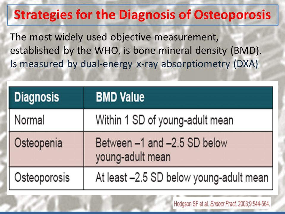 The importance of BMD in evaluating fracture risk 82% of fractures occurred in women with T-scores > 22.5 (i.e.