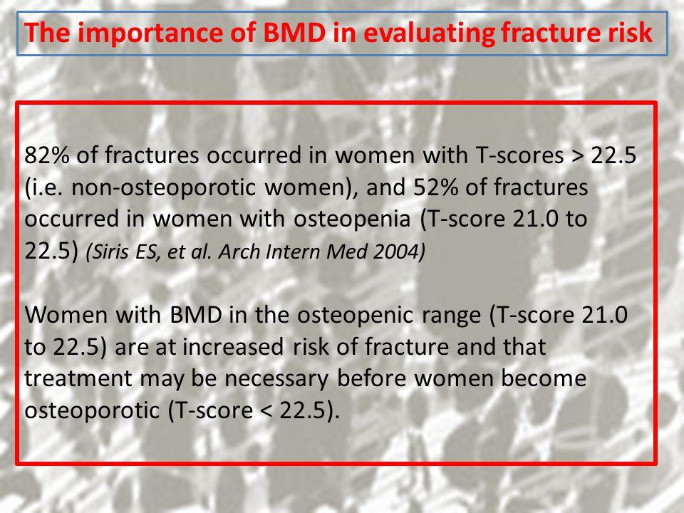 Osteoporosi e rischio di frattura l osteoporosi si associa ad un aumentato rischio di fratture da trauma minimo (caduta da un altezza inferiore alla propria statura), ma non da traumi importanti (incidenti stradali, caduta da altezza superiore alla propria statura)