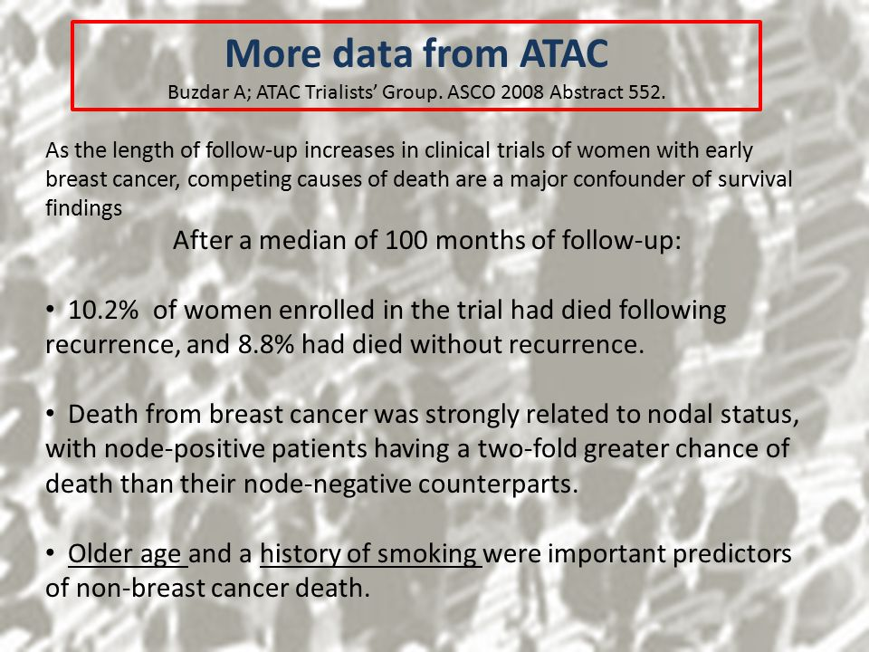 More data from ATAC Buzdar A; ATAC Trialists' Group.