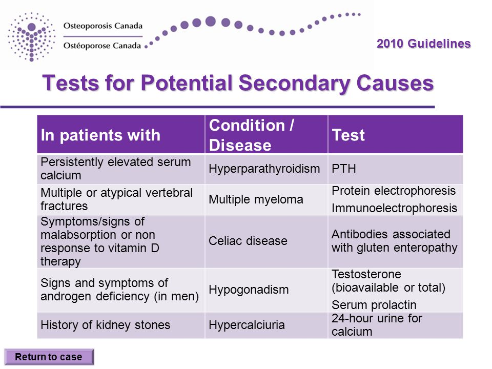 2010 Guidelines Tests for Potential Secondary Causes In patients with Condition / Disease Test Persistently elevated serum calcium Hyperparathyroidism