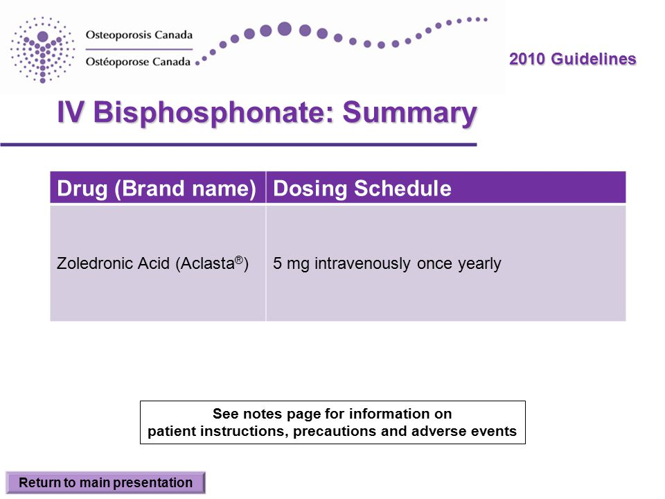 2010 Guidelines IV Bisphosphonate: Summary Drug (Brand name)Dosing Schedule Zoledronic Acid (Aclasta ® )5 mg intravenously once yearly See notes page for information on patient instructions, precautions and adverse events Return to main presentation