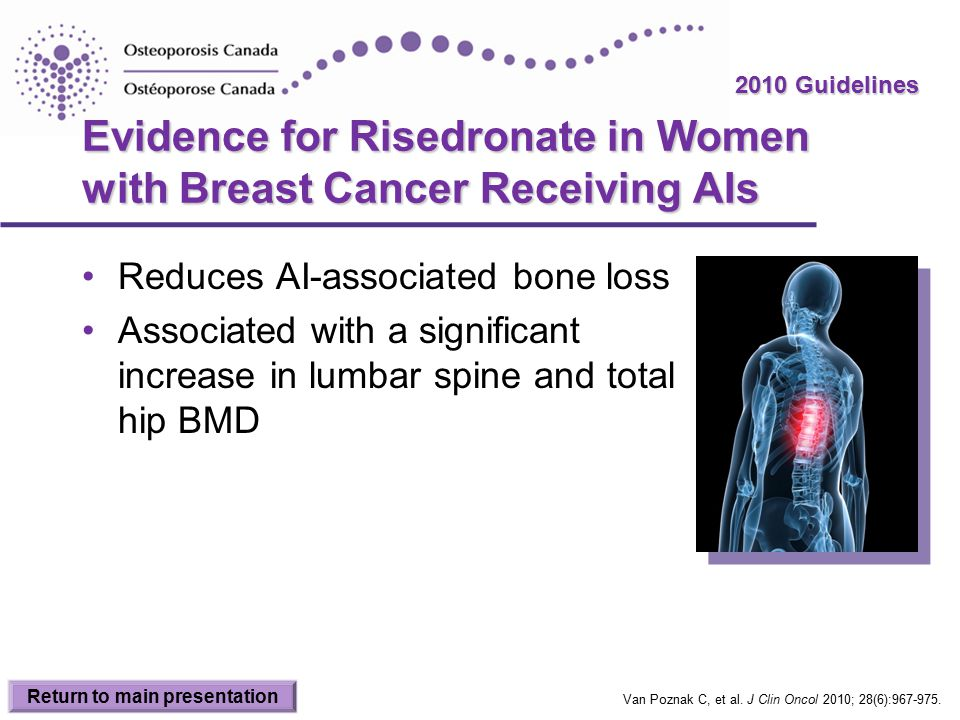 2010 Guidelines Evidence for Risedronate in Women with Breast Cancer Receiving AIs Reduces AI-associated bone loss Associated with a significant increase in lumbar spine and total hip BMD Van Poznak C, et al.