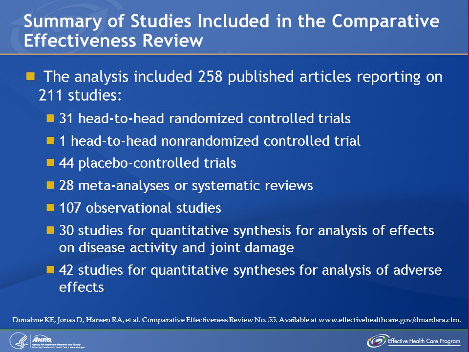  The analysis included 258 published articles reporting on 211 studies:  31 head-to-head randomized controlled trials  1 head-to-head nonrandomized