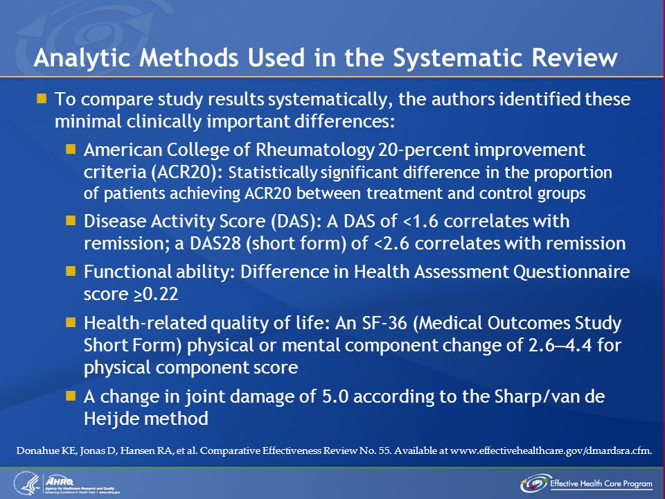  To compare study results systematically, the authors identified these minimal clinically important differences:  American College of Rheumatology 20-percent improvement criteria (ACR20): Statistically significant difference in the proportion of patients achieving ACR20 between treatment and control groups  Disease Activity Score (DAS): A DAS of <1.6 correlates with remission; a DAS28 (short form) of <2.6 correlates with remission  Functional ability: Difference in Health Assessment Questionnaire score ≥0.22  Health-related quality of life: An SF-36 (Medical Outcomes Study Short Form) physical or mental component change of 2.6 – 4.4 for physical component score  A change in joint damage of 5.0 according to the Sharp/van de Heijde method Analytic Methods Used in the Systematic Review Donahue KE, Jonas D, Hansen RA, et al.