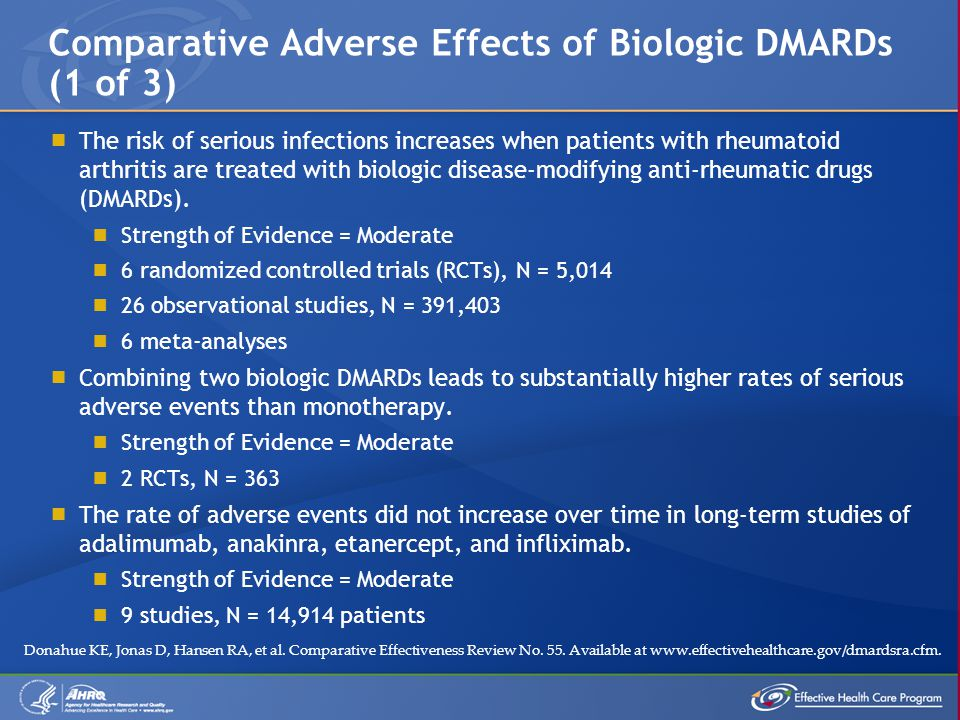  The risk of serious infections increases when patients with rheumatoid arthritis are treated with biologic disease-modifying anti-rheumatic drugs (DMARDs).