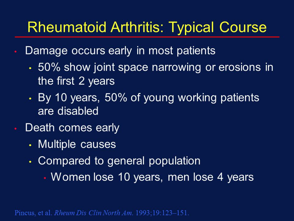 Pincus, et al. Rheum Dis Clin North Am. 1993;19:123–151. Rheumatoid Arthritis: Typical Course Damage occurs early in most patients 50% show joint spac