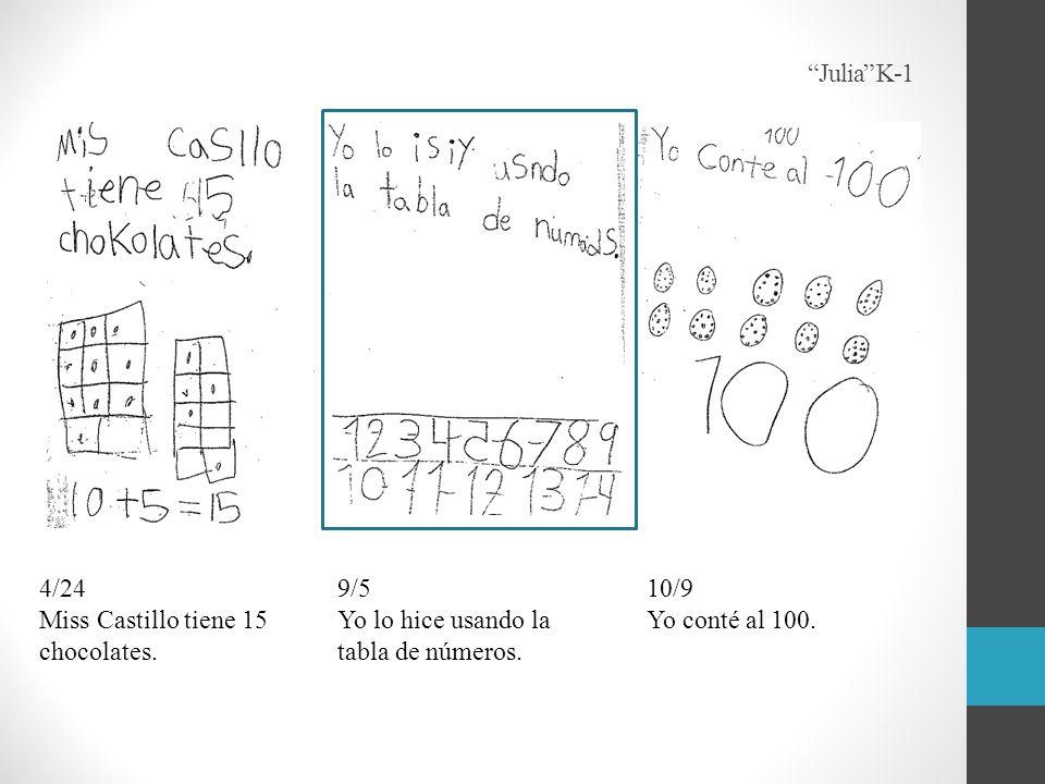 Julia K-1 10/9 Yo conté al 100. 4/24 Miss Castillo tiene 15 chocolates.