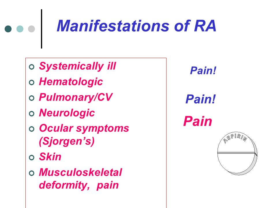 Manifestations of RA Systemically ill Hematologic Pulmonary/CV Neurologic Ocular symptoms (Sjorgen's) Skin Musculoskeletal deformity, pain Pain.