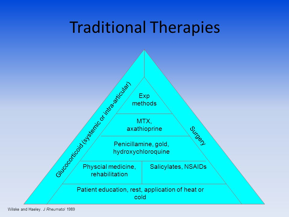 Traditional Therapies Wilske and Haeley.