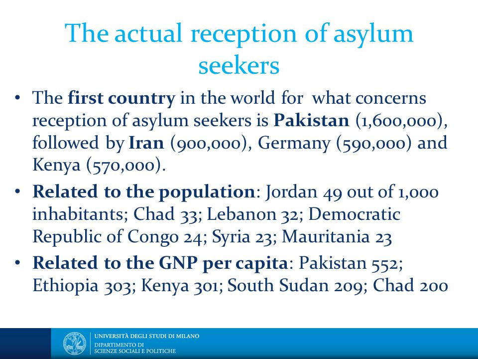 The actual reception of asylum seekers The first country in the world for what concerns reception of asylum seekers is Pakistan (1,600,000), followed by Iran (900,000), Germany (590,000) and Kenya (570,000).