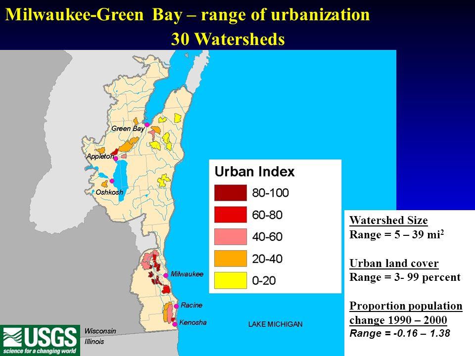 Milwaukee-Green Bay – range of urbanization 30 Watersheds Watershed Size Range = 5 – 39 mi 2 Urban land cover Range = 3- 99 percent Proportion populat