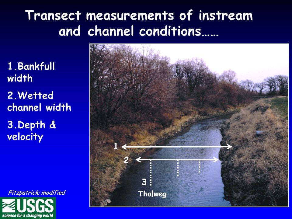 Transect measurements of streambank characteristics…..