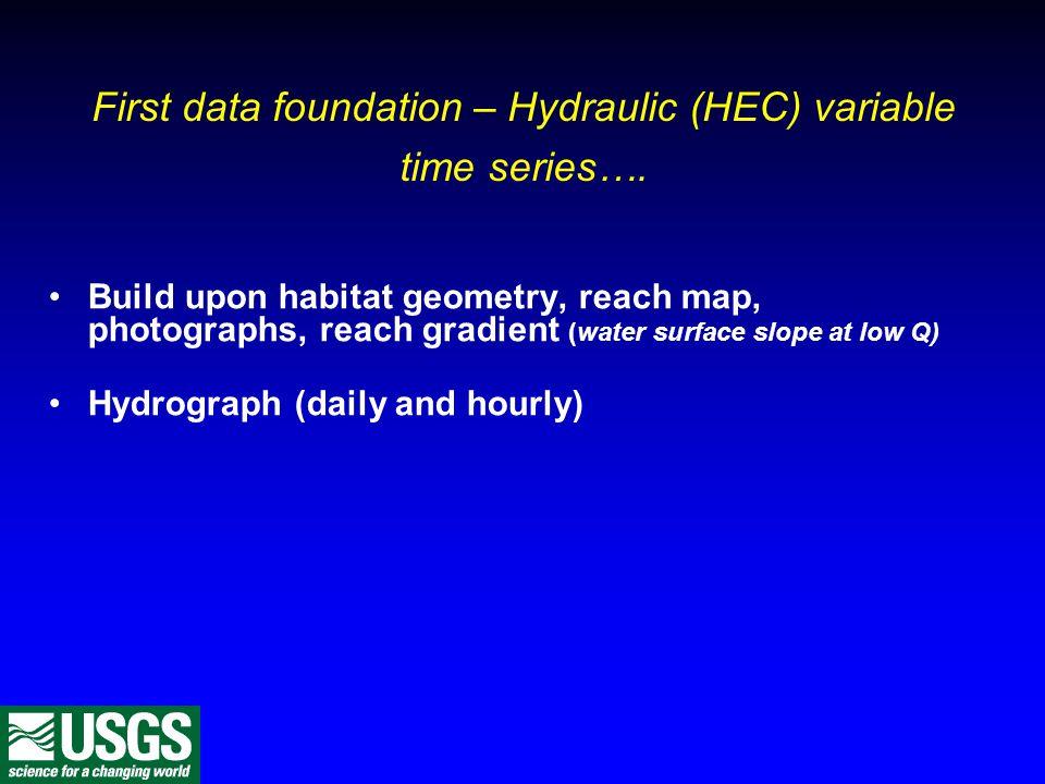 Hydrologic condition metrics (HCMs) continued...