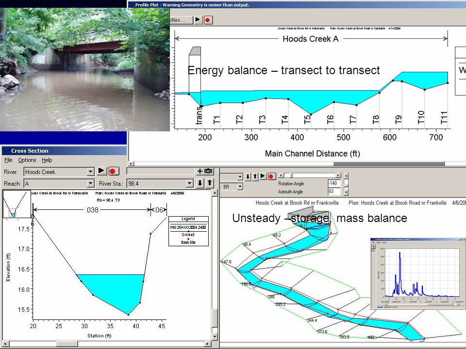 Energy balance – transect to transect Unsteady –storage, mass balance