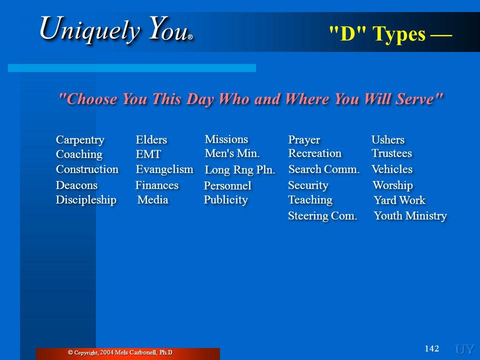 U niquely Y ou ® © Copyright, 2004 Mels Carbonell, Ph.D.
