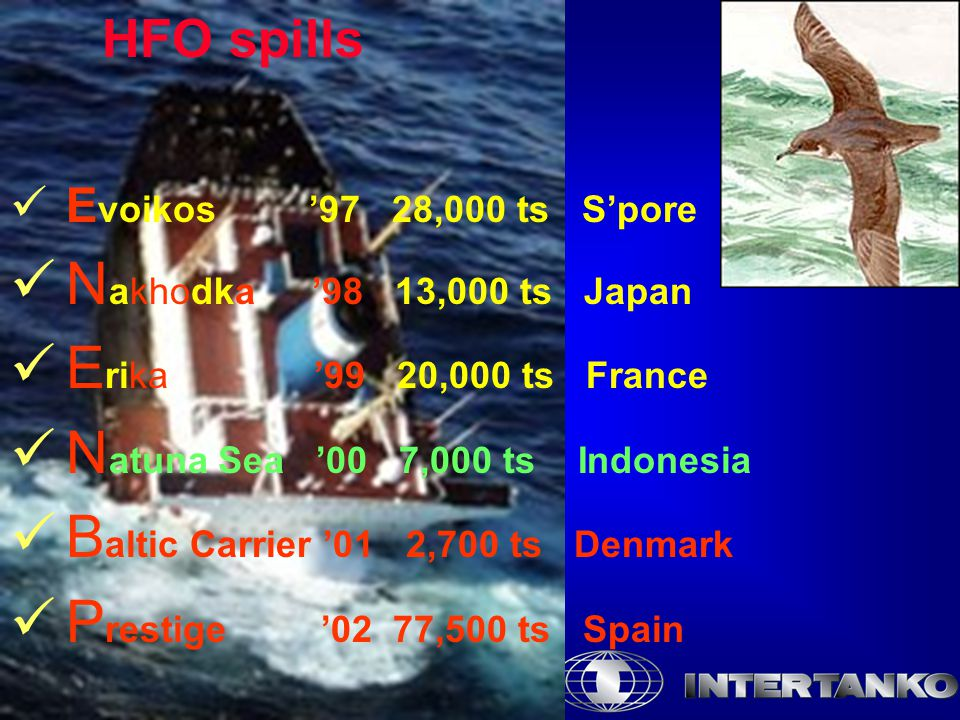 E voikos '97 28,000 ts S'pore N akhodka '98 13,000 ts Japan E rika '99 20,000 ts France N atuna Sea '00 7,000 ts Indonesia B altic Carrier '01 2,700 ts Denmark P restige '02 77,500 ts Spain HFO spills