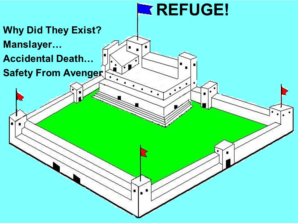REFUGE! Why Did They Exist Manslayer… Accidental Death… Safety From Avenger