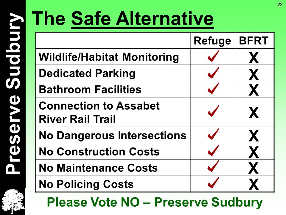 Preserve Sudbury RefugeBFRT Wildlife/Habitat Monitoring Dedicated Parking Bathroom Facilities Connection to Assabet River Rail Trail No Dangerous Intersections No Construction Costs No Maintenance Costs No Policing Costs X The Safe Alternative X X X X X X X Please Vote NO – Preserve Sudbury 22